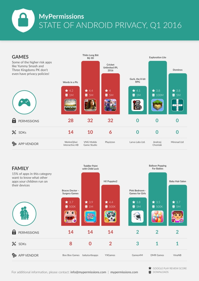 2016_infographics_pages02