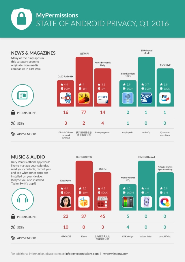 2016_infographics_pages03