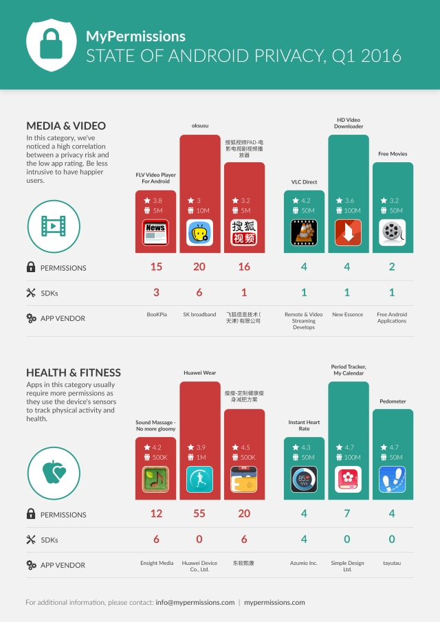 2016_infographics_pages04